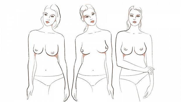По света има 7 различни видове форми на гърдите
